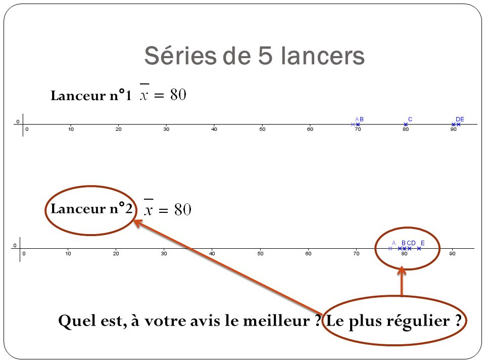 Séries de 5 lancers Lanceur n°1 Lanceur n°2 Quel est, à votre avis le meilleur ? Le plus régulier ?