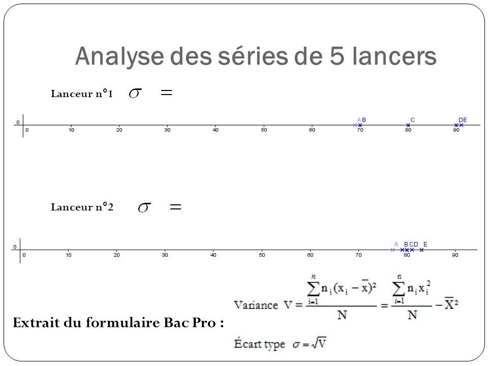 Analyse des séries de 5 lancers Lanceur n°1 Lanceur n°2 Extrait du formulaire Bac Pro :