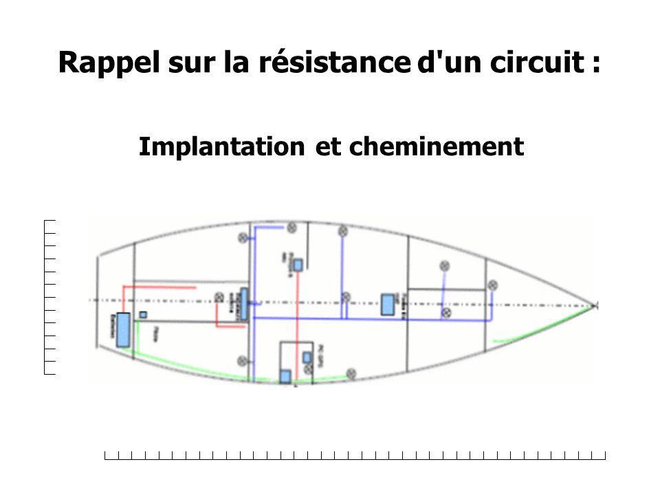 L électricité à bord Synoptique d une installation