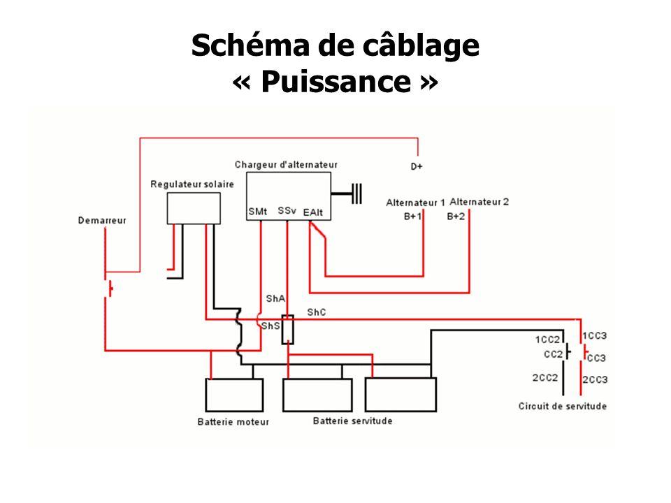 Schéma de câblage « Distribution »