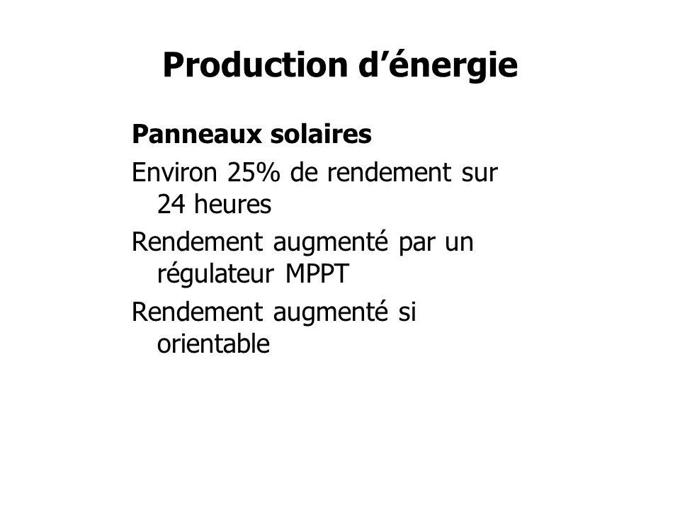 Production dénergie Panneaux solaires VMPP (tension où le panneau produit son maximum de puissance) ex: 18 Volts IMPP (intensité correspondant à la tension VMPP) ex: 5A Puissance impossible à atteindre sans régulateur ex: 5 x 18 = 90 W