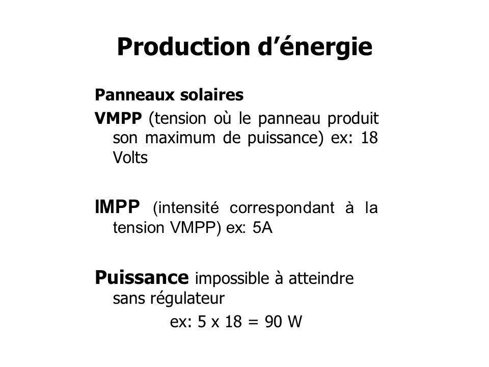 Production dénergie Panneaux solaires Isc (intensité de court circuit) Voc (tension circuit ouvert) Ces données sont valables pour une température de 20°C