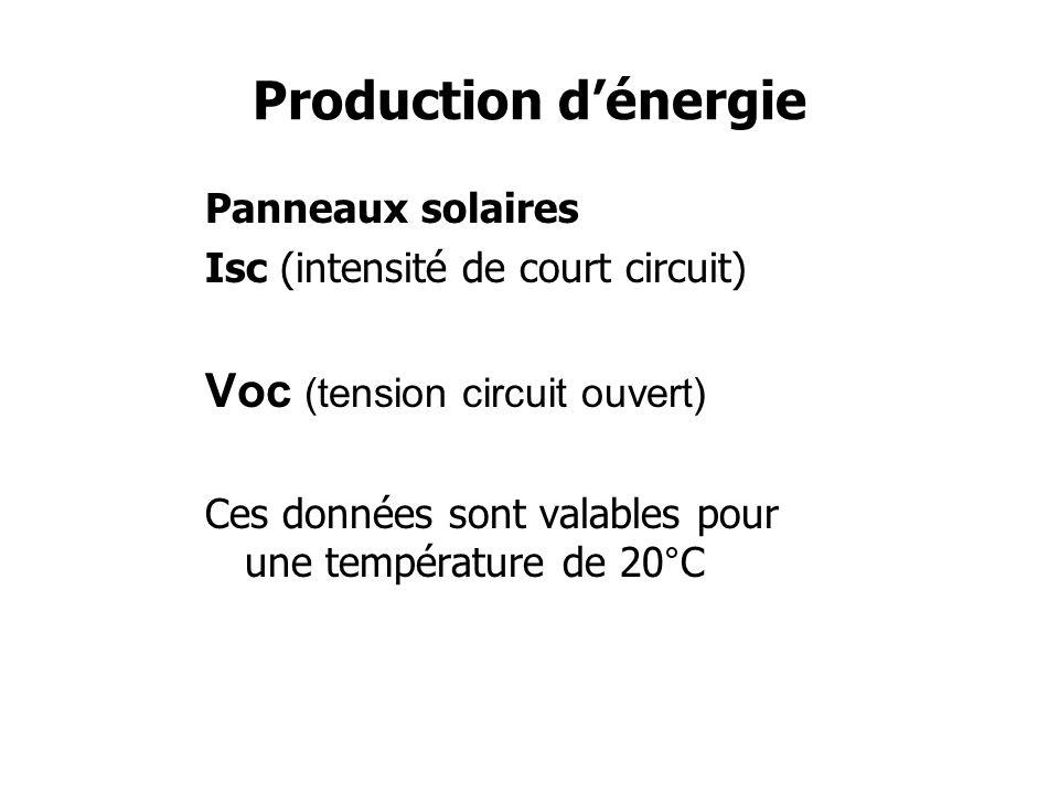 Production dénergie Panneaux solaires La production sur 24h est diminuée par : La nuit lorientation du soleil Le rendement du régulateur La longueur et section des câbles La température
