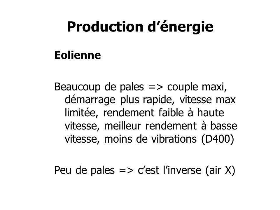 Production dénergie Eolienne Pour empêcher la transmission des vibrations dans la coque .