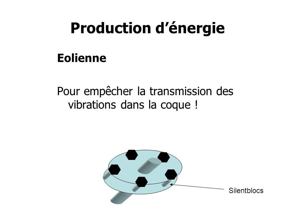 Production dénergie Eolienne Énergie cinétique : Ec = ½ mV² m = masse de lair traversant V = vitesse du vent (rappel)