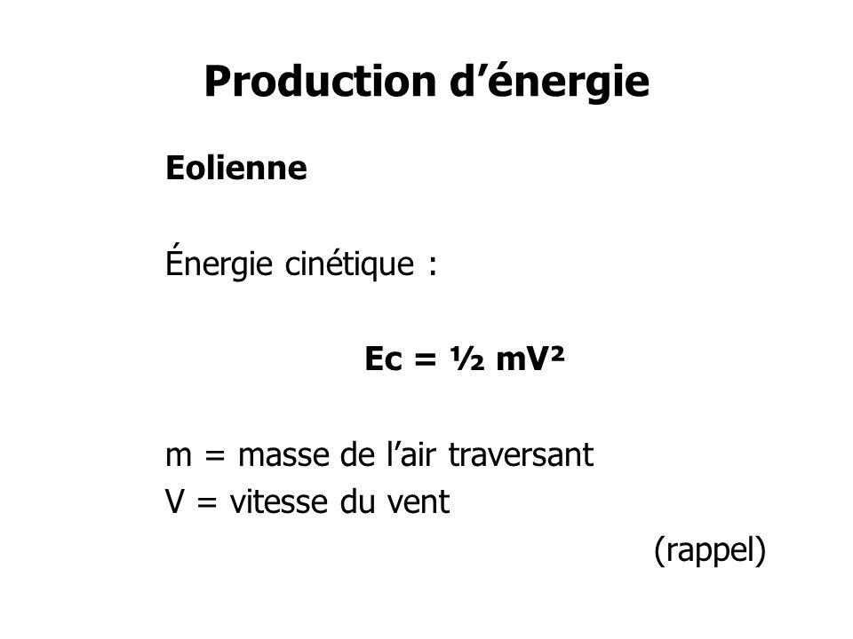 Production dénergie Eolienne Puissance : P = ½ m o SV 3 m o = masse volumique de lair S = surface éolienne V = vitesse du vent (rappel)