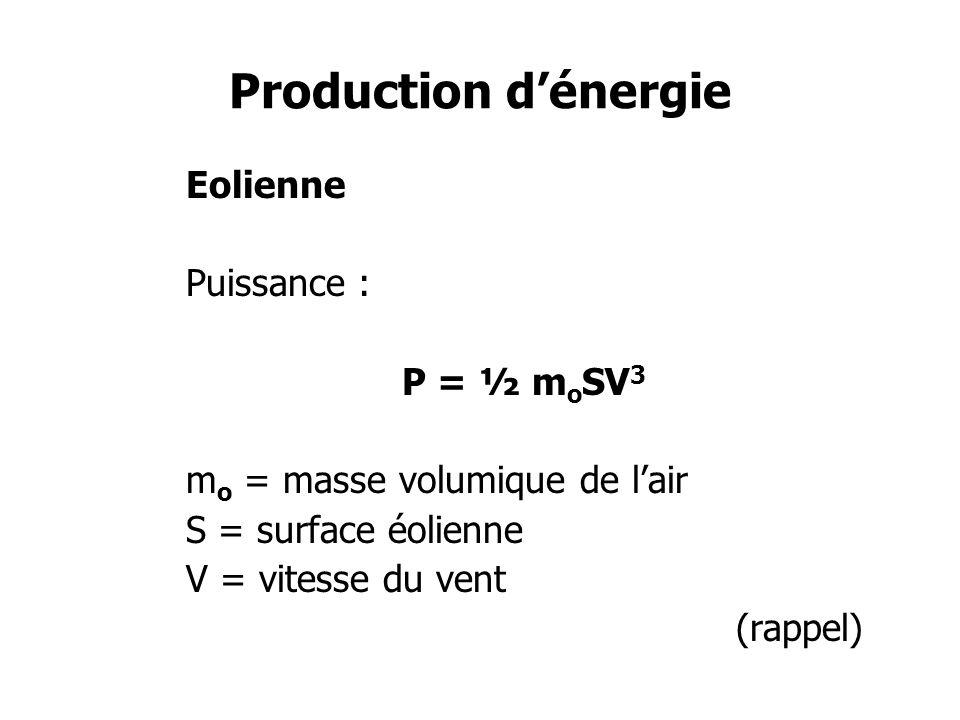 Production dénergie Hydro générateur Idem à léolienne !
