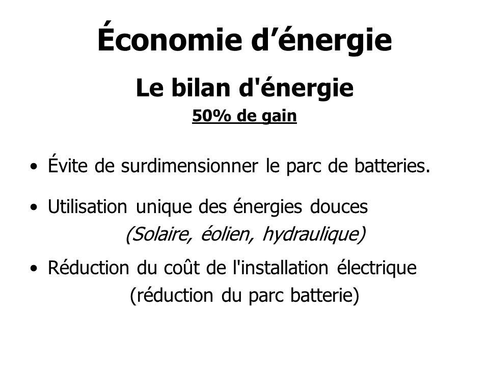 Économie dénergie Le bilan d énergie Inventaire : Puissance (W) et Courant (A) Estimation du temps dutilisation sur 24 heures (prendre le cas le plus critique) Calculs sur 24 h avec le fichier Excel fourni