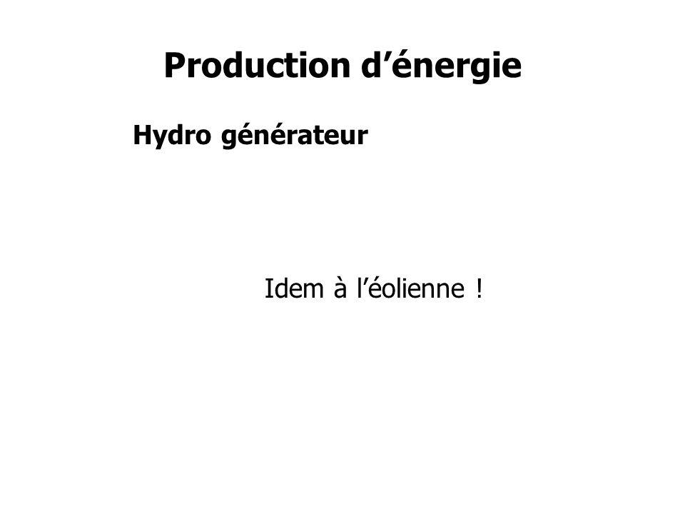 Production dénergie Alternateur Idem à léolienne Non cétait une blague !