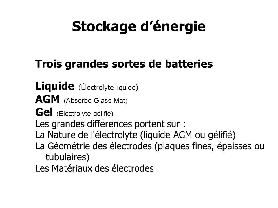 Stockage dénergie Trois grandes sortes de batteries Liquide Peu chère, avec ou sans entretien, bac de rétention, forte autodécharge.