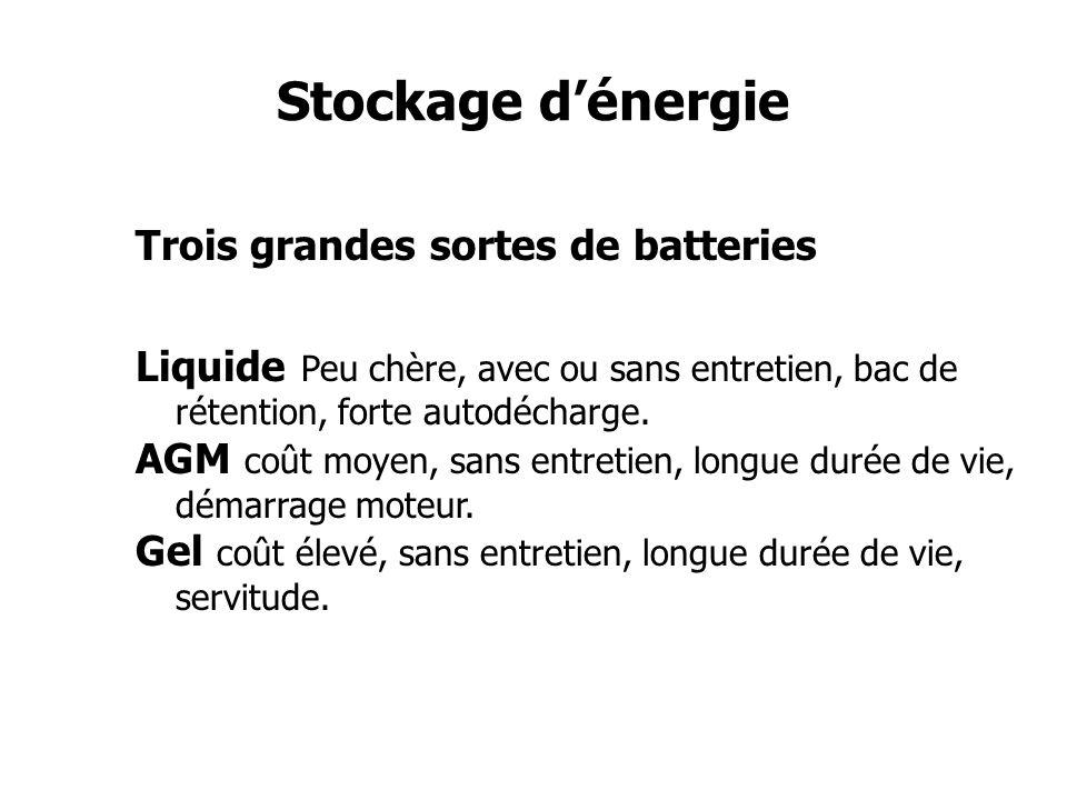 Stockage dénergie Cycle de charge en trois phases Boost : Respecter l intensité maximale admissible par la batterie Absorption Floating