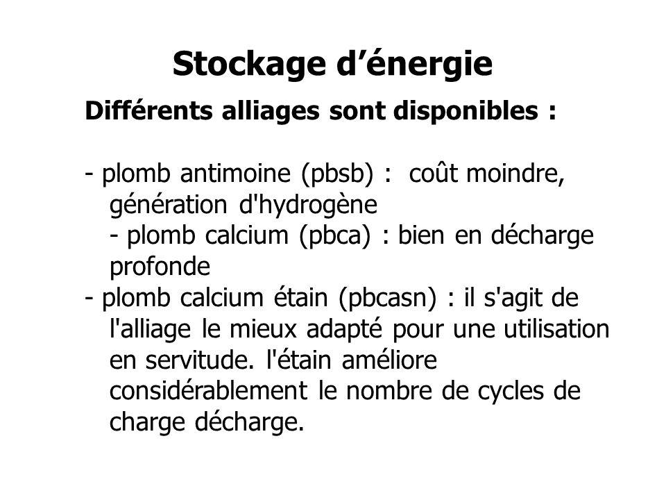 Stockage dénergie Batterie de démarrage : AGM et Gel Le CCA (intensité maximale que peut fournir la batterie) est calculé pendant une durée de 30s Batterie de servitude : Gel décharge profonde (80%), nombre de cycles important