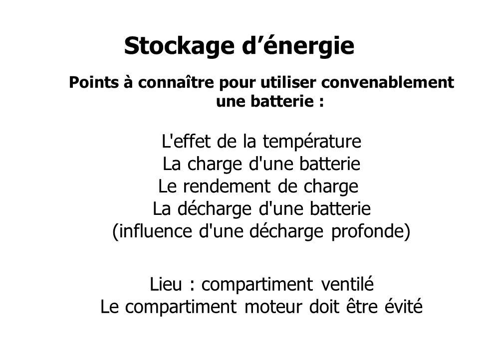 Stockage dénergie Exemple : batterie à électrolyte liquide chargée à 100% (après un repos de 8h).