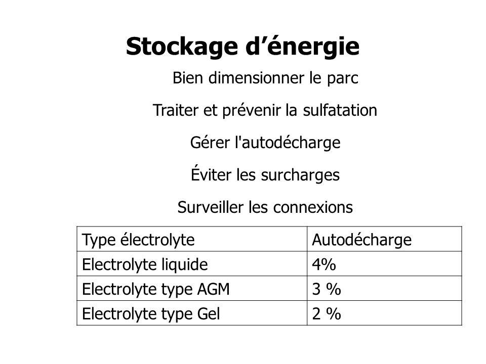Stockage dénergie Choisir une batterie La technologie.