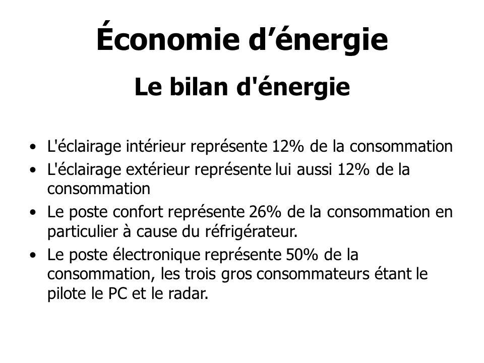 Économie dénergie Le bilan d énergie Le surcoût occasionné par la mise en place déquipements basse consommation sera largement compensé par le fait que l on n aura pas besoin de surdimensionner l installation électrique !