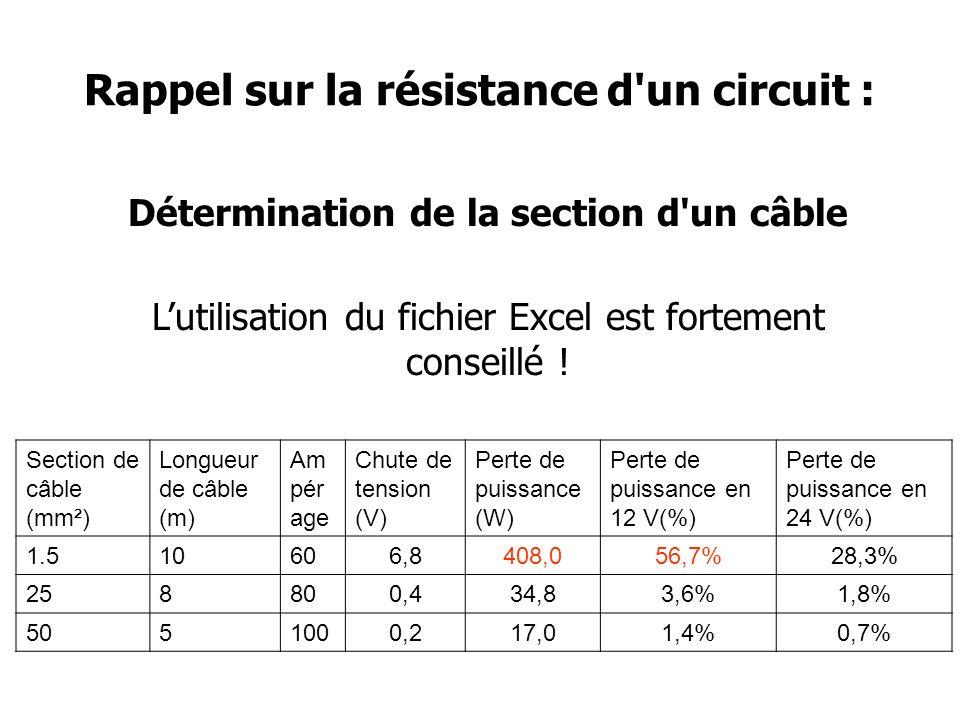 Rappel sur la résistance d un circuit : Implantation et cheminement