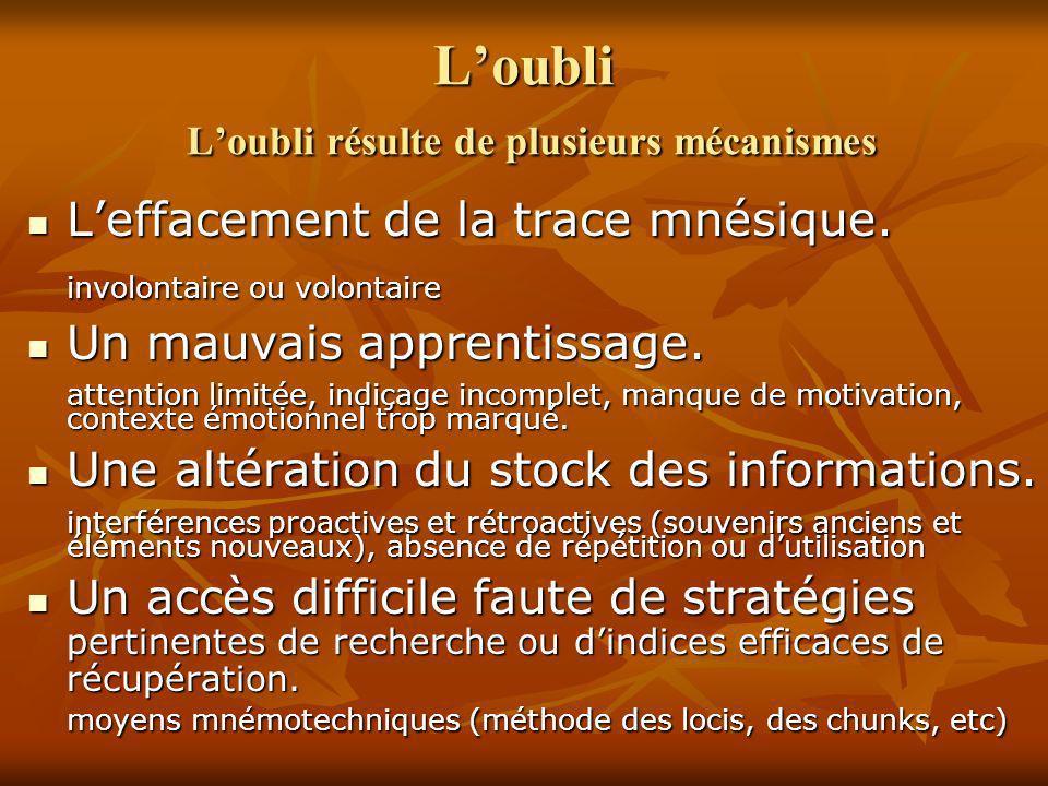 Loubli Loubli résulte de plusieurs mécanismes Leffacement de la trace mnésique. Leffacement de la trace mnésique. involontaire ou volontaire Un mauvai