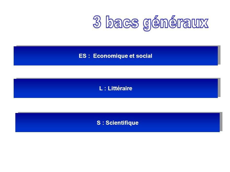 ES : Economique et social L : Littéraire S : Scientifique