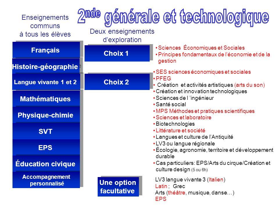 SES sciences économiques et sociales PFEG Création et activités artistiques (arts du son) Création et innovation technologiques Sciences de l ingénieu
