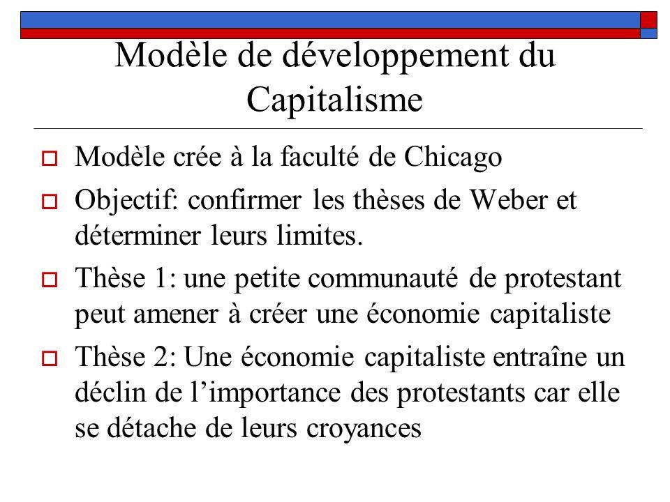Modèle de développement du Capitalisme Modèle crée à la faculté de Chicago Objectif: confirmer les thèses de Weber et déterminer leurs limites. Thèse