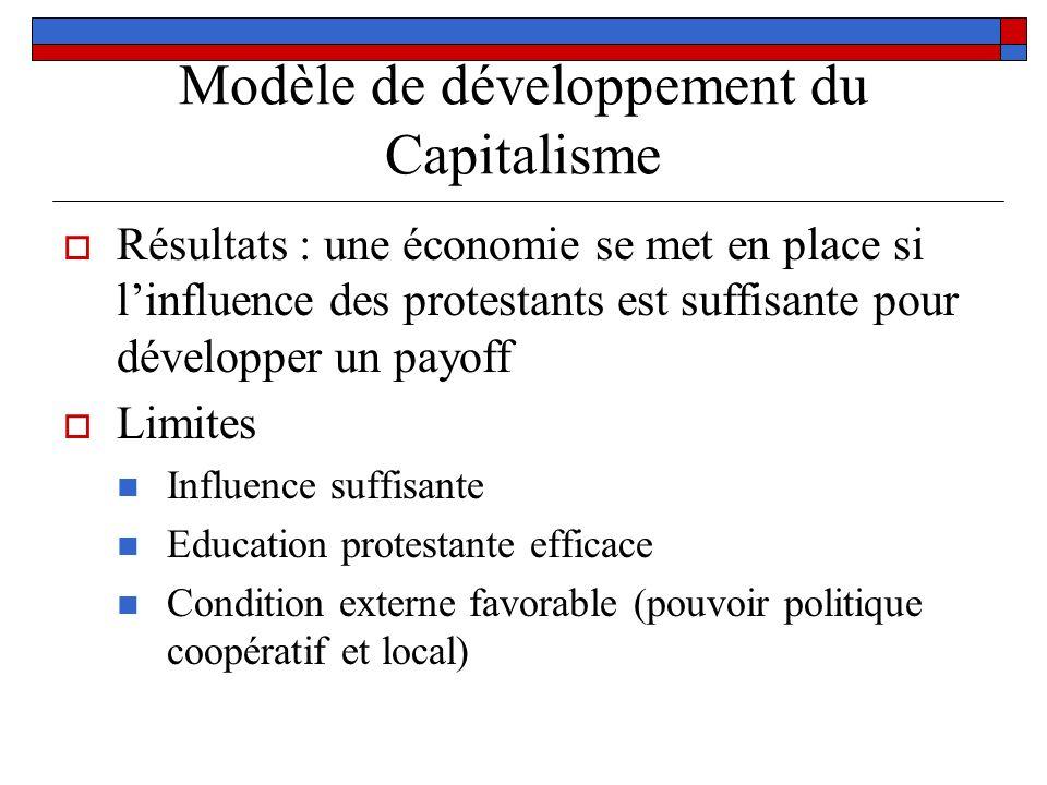 Modèle de développement du Capitalisme Résultats : une économie se met en place si linfluence des protestants est suffisante pour développer un payoff