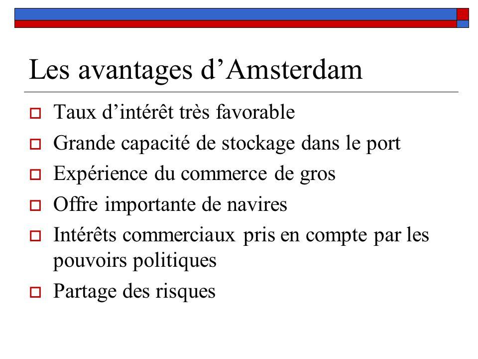 Les avantages dAmsterdam Taux dintérêt très favorable Grande capacité de stockage dans le port Expérience du commerce de gros Offre importante de navi