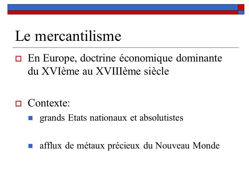 Le mercantilisme En Europe, doctrine économique dominante du XVIème au XVIIIème siècle Contexte: grands Etats nationaux et absolutistes afflux de méta