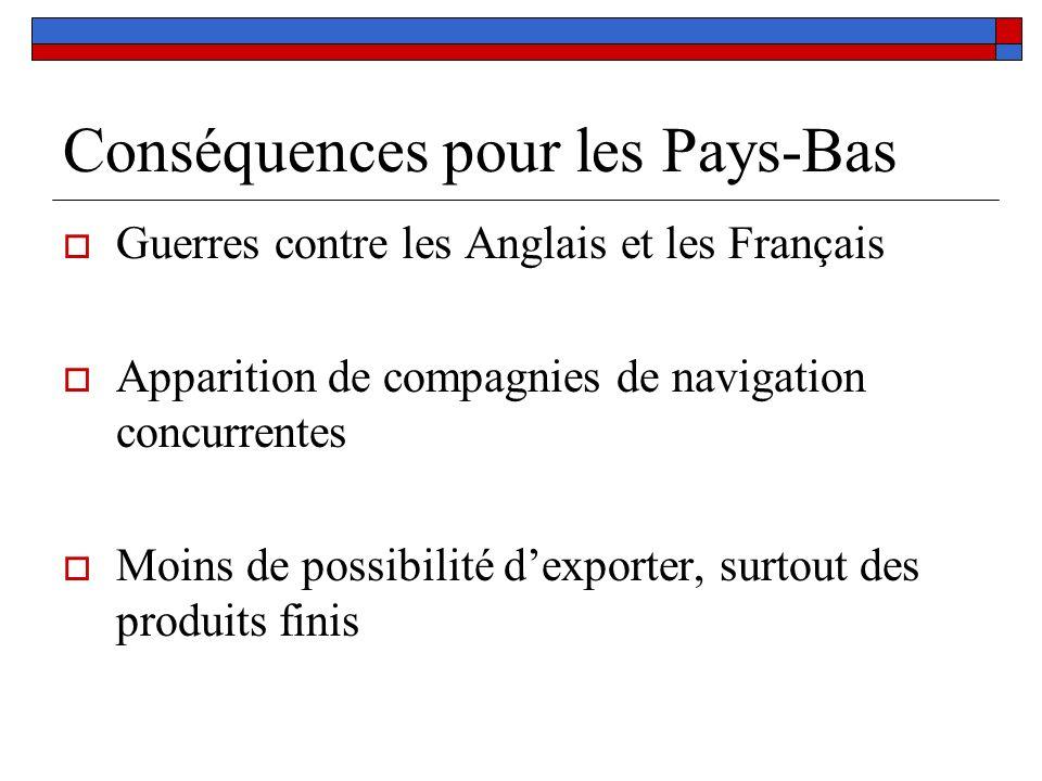Conséquences pour les Pays-Bas Guerres contre les Anglais et les Français Apparition de compagnies de navigation concurrentes Moins de possibilité dex