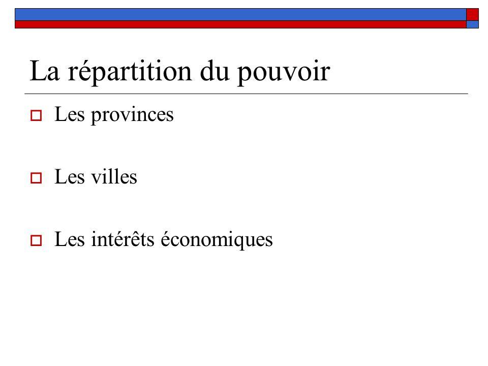La répartition du pouvoir Les provinces Les villes Les intérêts économiques