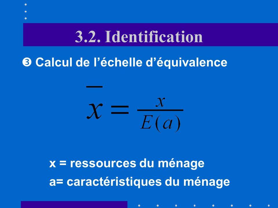 3.2. Identification Choix de lunité danalyse (individu ou ménage) Calcul de léchelle déquivalence On ne peut pas comparer entre eux des ménages de tai