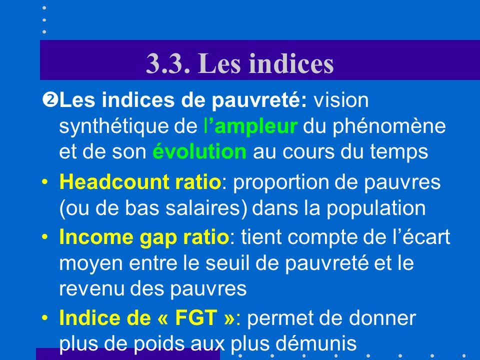 3.3. Les indices 1469 frs pour 2 personnes (échelle: 1,53) ; 1786 frs pour 3 personnes (échelle: 1,86) ; 2054 frs pour 4 personnes (échelle: 2,14)… AV