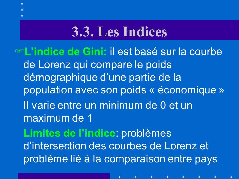 3.3. Les Indices Les mesures des inégalités Dans ce cas, on ne sintéresse plus seulement à une partie de la distribution des revenus (ou des dépenses)