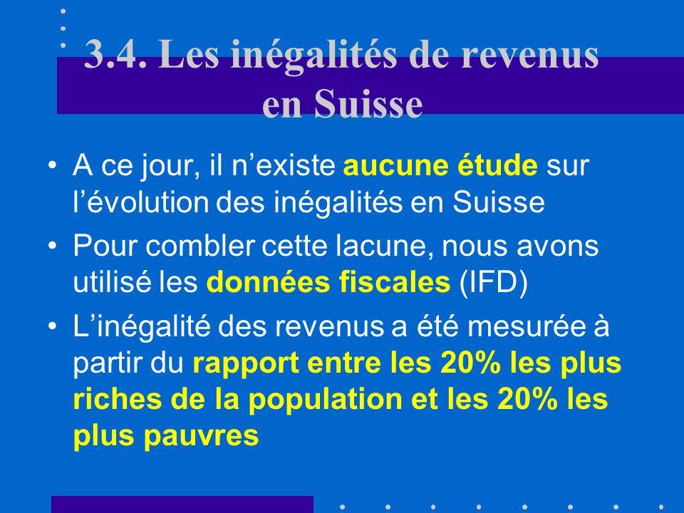 3.3. Les Indices Le rapport entre les déciles supérieurs et inférieurs de la distribution: Cest une autre manière de calculer linégalité. Elle se foca