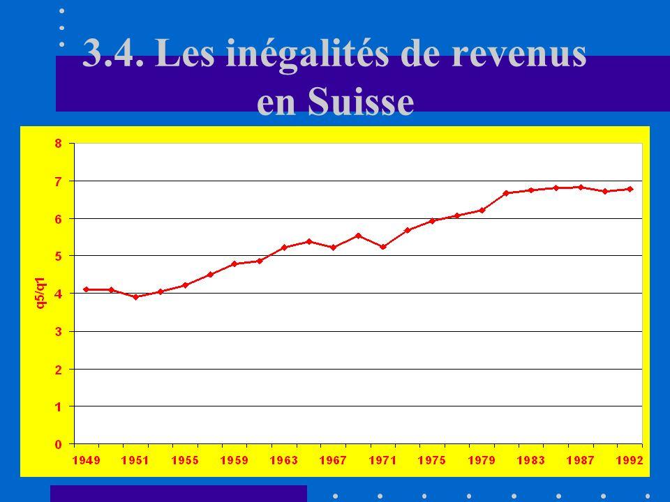 3.4. Les inégalités de revenus en Suisse A ce jour, il nexiste aucune étude sur lévolution des inégalités en Suisse Pour combler cette lacune, nous av