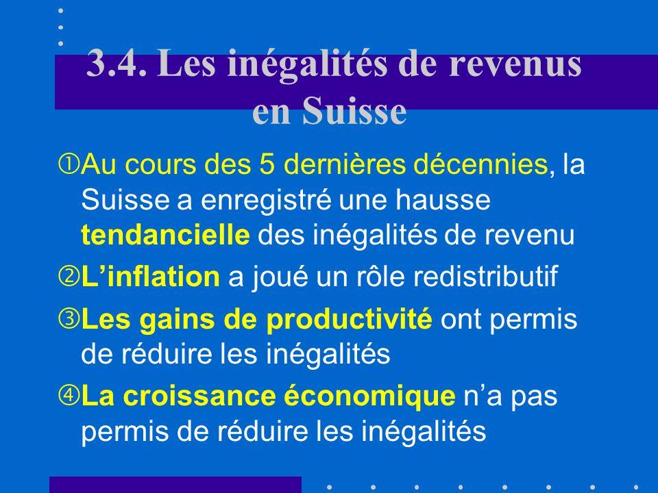 3.4. Les inégalités de revenus en Suisse