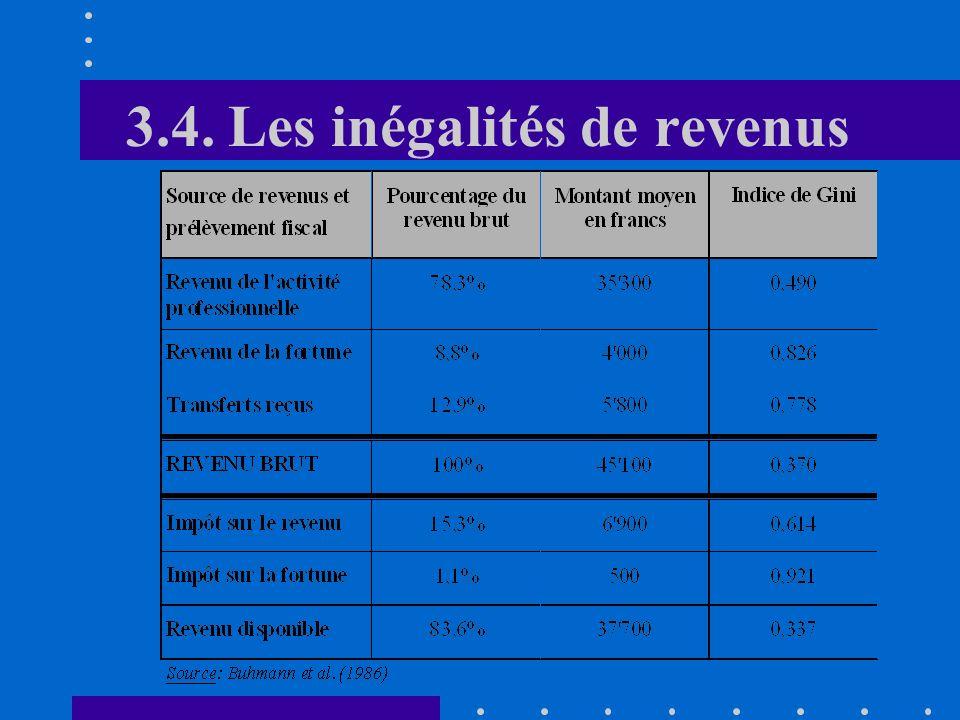 3.4. Les inégalités de revenus en Suisse Cette étude peut être complétée par une analyse des inégalités selon les sources des revenus Elle permet de d