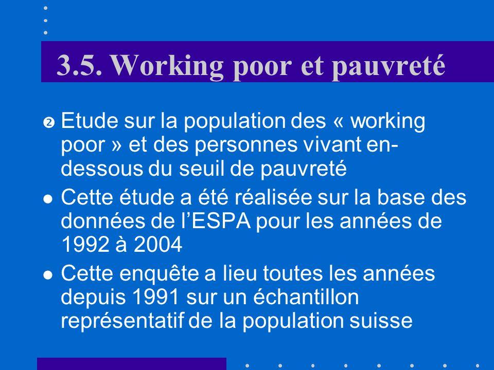 3.4. Les inégalités de revenus