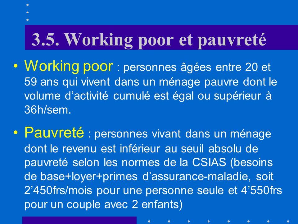 3.5. Working poor et pauvreté Etude sur la population des « working poor » et des personnes vivant en- dessous du seuil de pauvreté Cette étude a été