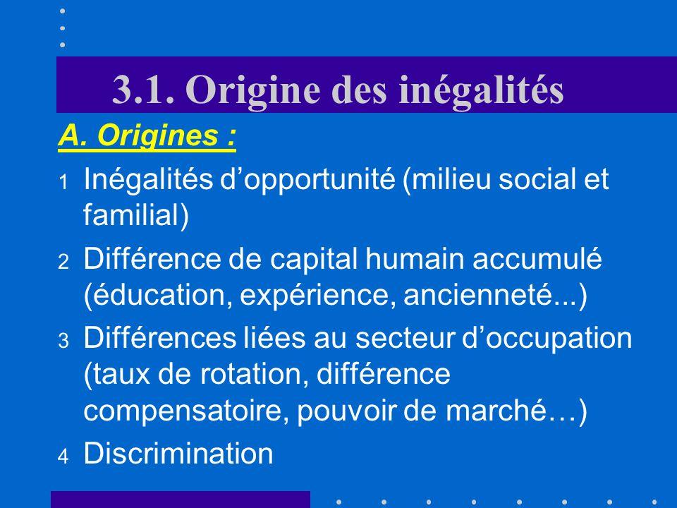 3.1.Origine des inégalités A.