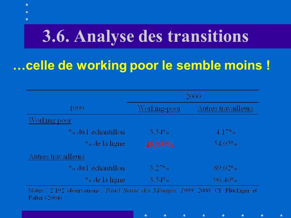 3.6. Analyse des transitions La situation de bas salaire semble durable…