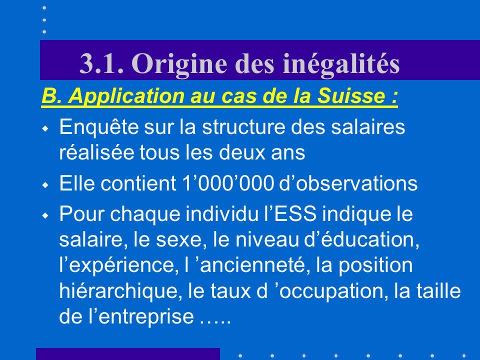 3.1. Origine des inégalités A. Origines : 1 Inégalités dopportunité (milieu social et familial) 2 Différence de capital humain accumulé (éducation, ex