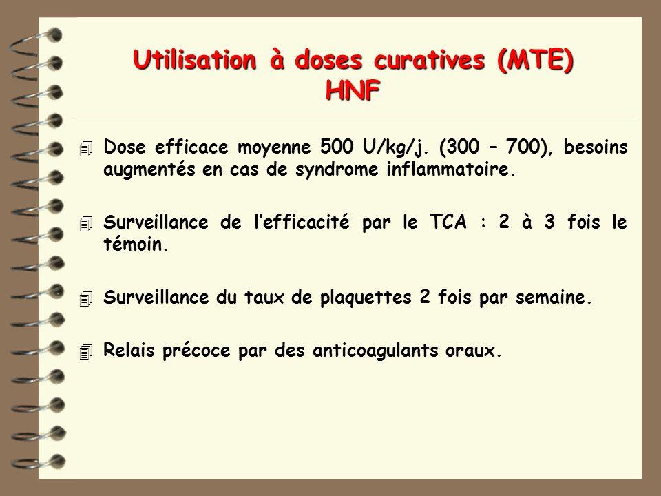 Utilisation à doses curatives (MTE) HNF 4 Dose efficace moyenne 500 U/kg/j.