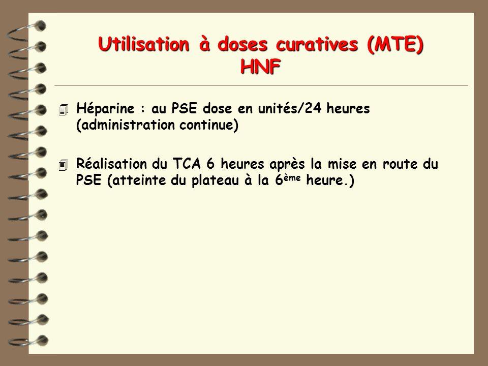 Utilisation à doses curatives (MTE) HNF 4 Héparine : au PSE dose en unités/24 heures (administration continue) 4 Réalisation du TCA 6 heures après la mise en route du PSE (atteinte du plateau à la 6 ème heure.)