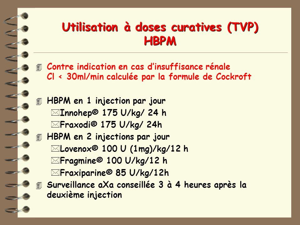 Utilisation à doses curatives (TVP) HBPM 4 Contre indication en cas dinsuffisance rénale Cl < 30ml/min calculée par la formule de Cockroft 4 HBPM en 1 injection par jour *Innohep® 175 U/kg/ 24 h *Fraxodi® 175 U/kg/ 24h 4 HBPM en 2 injections par jour *Lovenox® 100 U (1mg)/kg/12 h *Fragmine® 100 U/kg/12 h *Fraxiparine® 85 U/kg/12h 4 Surveillance aXa conseillée 3 à 4 heures après la deuxième injection