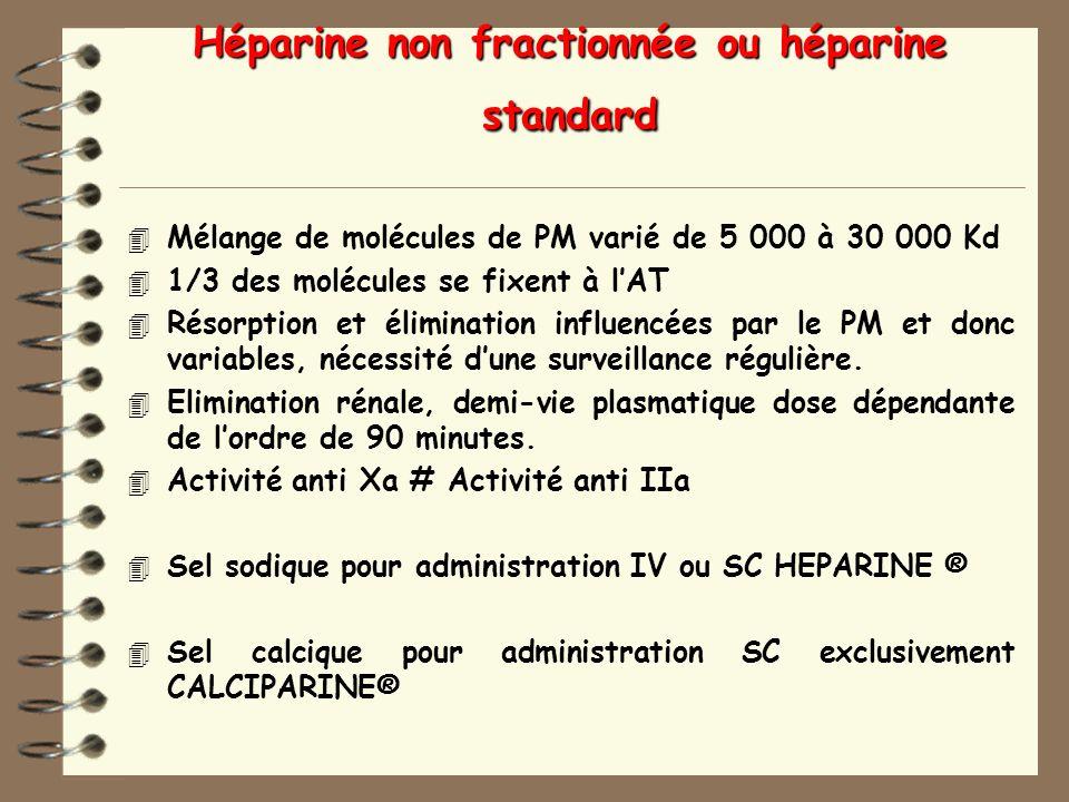 Héparine non fractionnée ou héparine standard 4 Mélange de molécules de PM varié de 5 000 à 30 000 Kd 4 1/3 des molécules se fixent à lAT 4 Résorption et élimination influencées par le PM et donc variables, nécessité dune surveillance régulière.