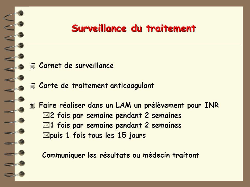 Surveillance du traitement 4 Carnet de surveillance 4 Carte de traitement anticoagulant 4 Faire réaliser dans un LAM un prélèvement pour INR *2 fois par semaine pendant 2 semaines *1 fois par semaine pendant 2 semaines *puis 1 fois tous les 15 jours Communiquer les résultats au médecin traitant
