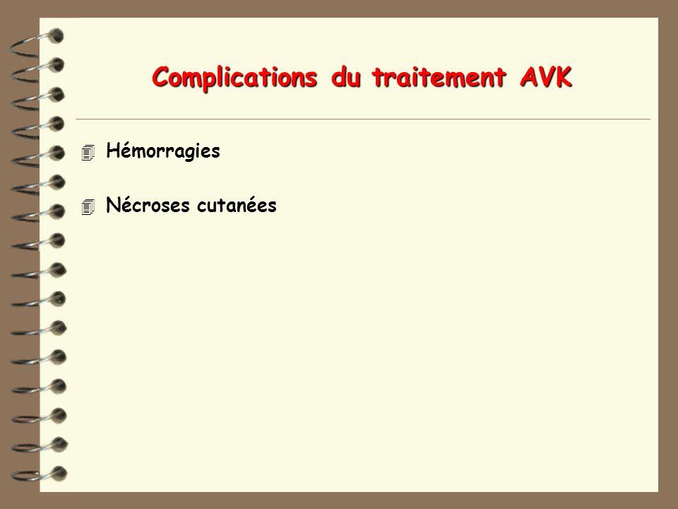 Complications du traitement AVK 4 Hémorragies 4 Nécroses cutanées