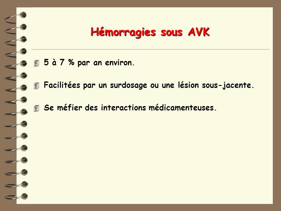 Hémorragies sous AVK 4 5 à 7 % par an environ.