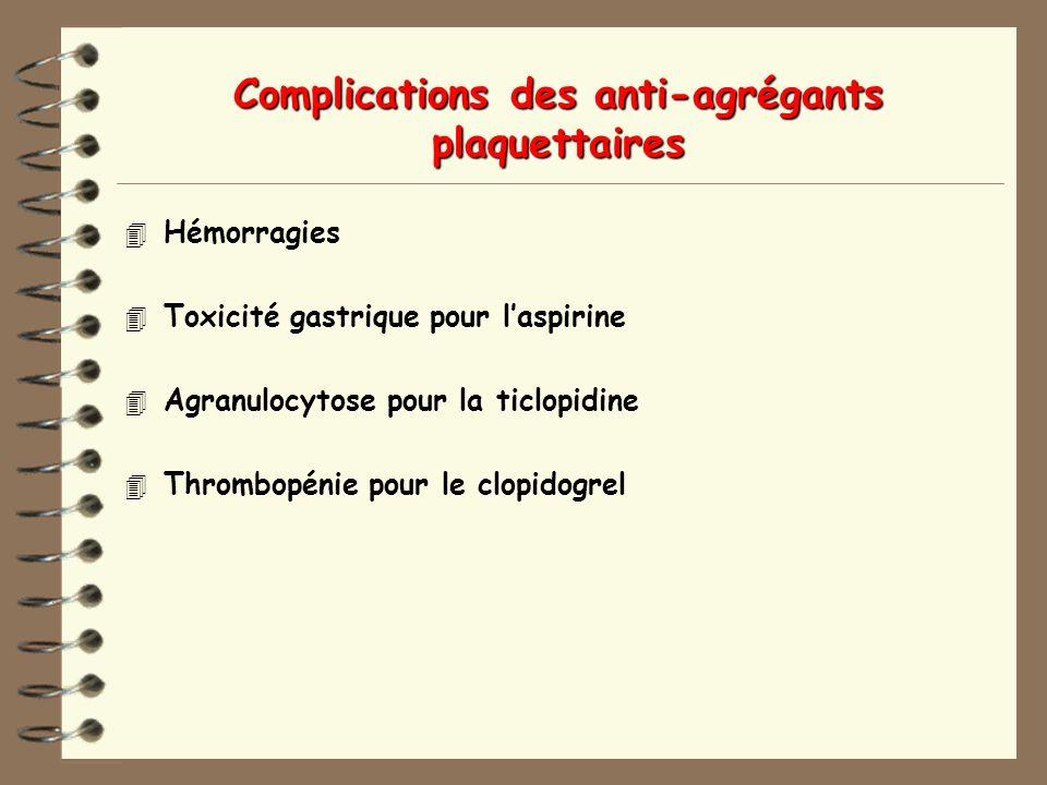 Complications des anti-agrégants plaquettaires 4 Hémorragies 4 Toxicité gastrique pour laspirine 4 Agranulocytose pour la ticlopidine 4 Thrombopénie pour le clopidogrel