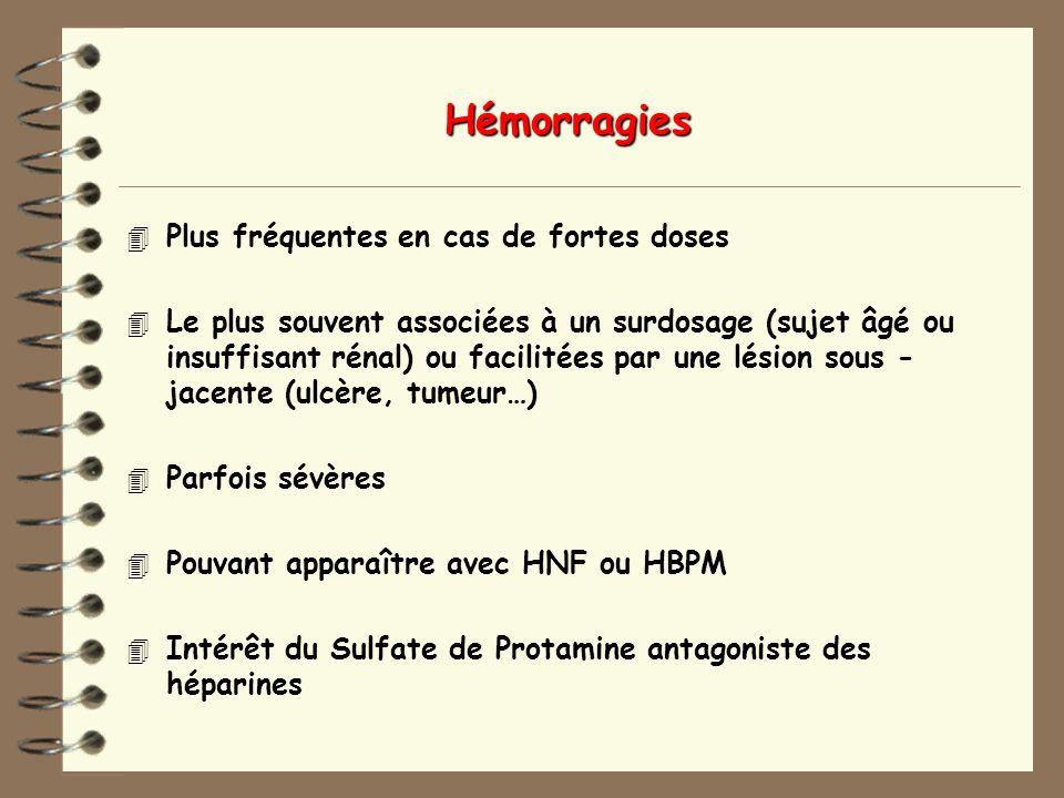 Hémorragies 4 Plus fréquentes en cas de fortes doses 4 Le plus souvent associées à un surdosage (sujet âgé ou insuffisant rénal) ou facilitées par une lésion sous - jacente (ulcère, tumeur…) 4 Parfois sévères 4 Pouvant apparaître avec HNF ou HBPM 4 Intérêt du Sulfate de Protamine antagoniste des héparines